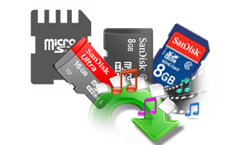 How to Recover Data from Formatted SD Card